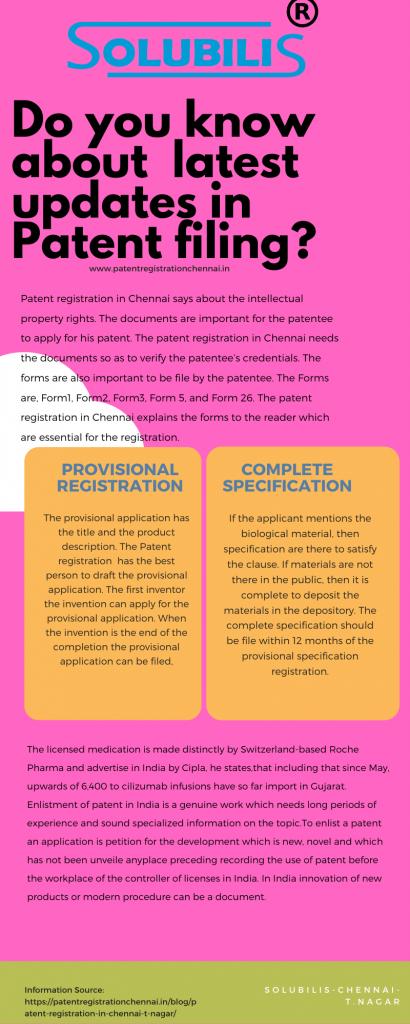 Patent registratiomn in hennai